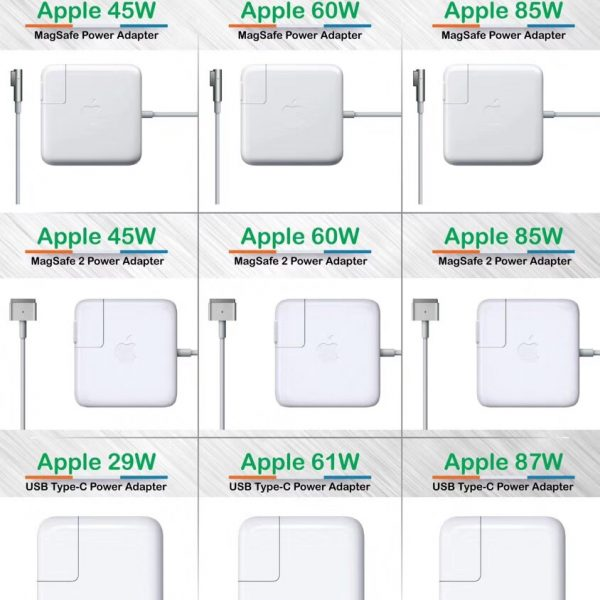 all types Macbook adapters (1)